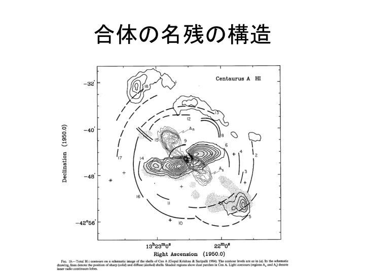 合体の名残の構造