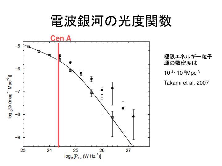 電波銀河の光度関数