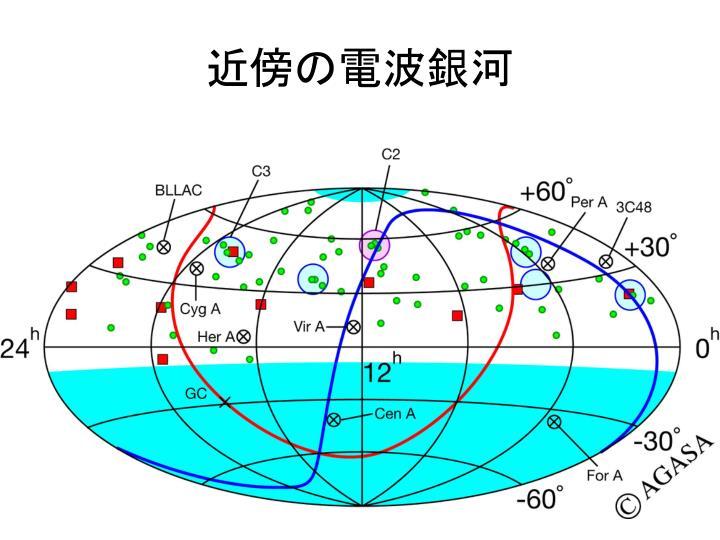 近傍の電波銀河
