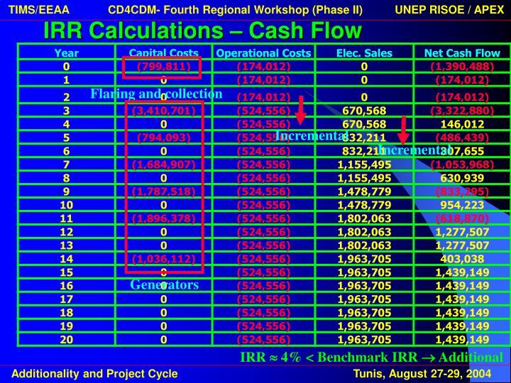 IRR Calculations – Cash Flow