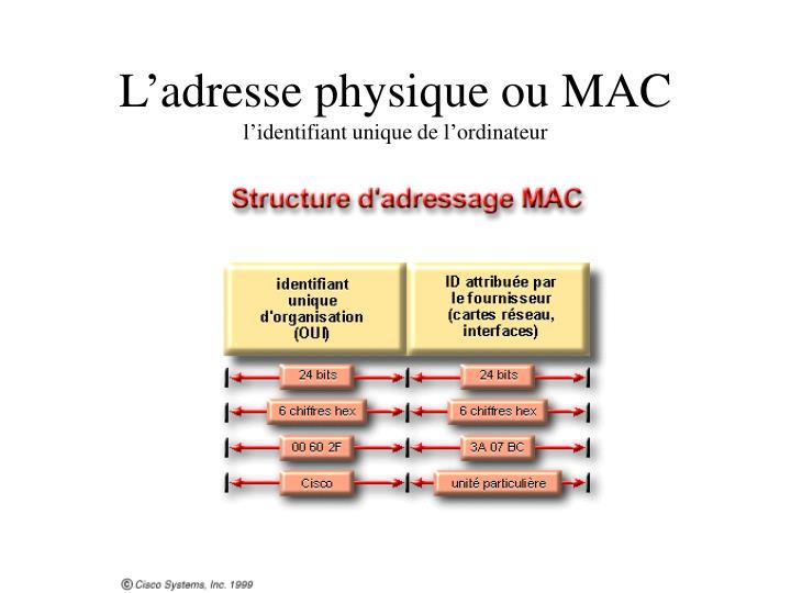 L'adresse physique ou MAC