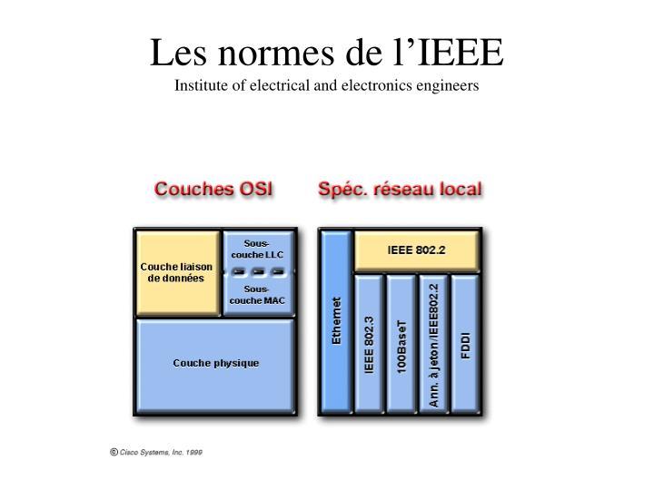 Les normes de l'IEEE
