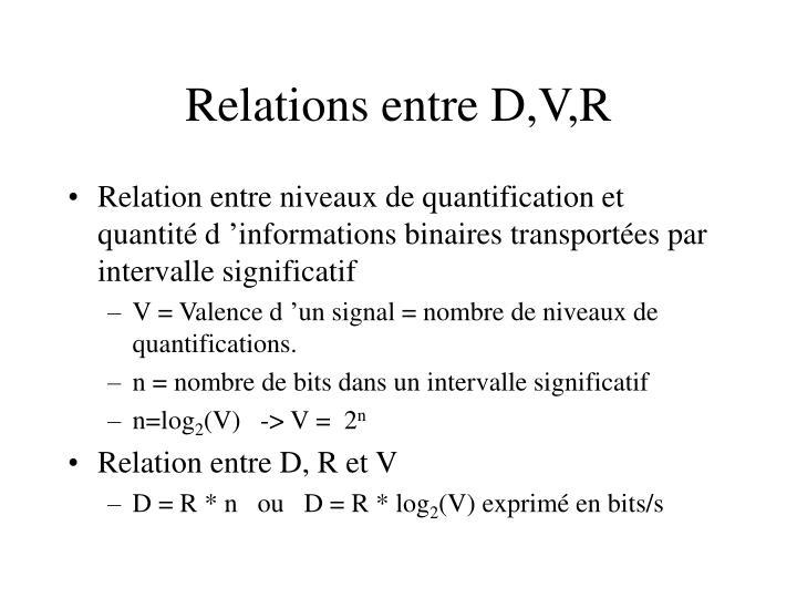 Relations entre D,V,R