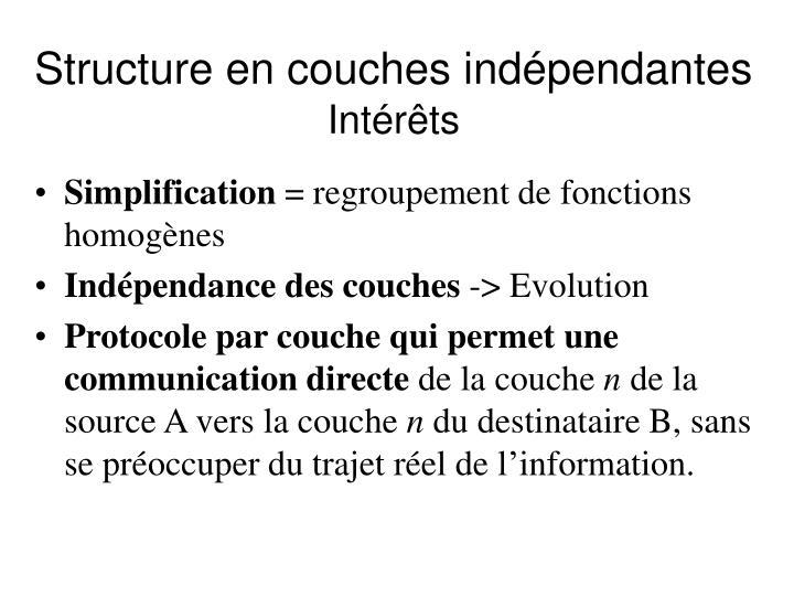 Structure en couches indépendantes