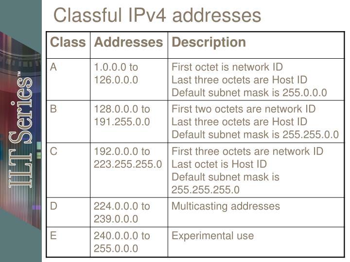 Classful IPv4 addresses