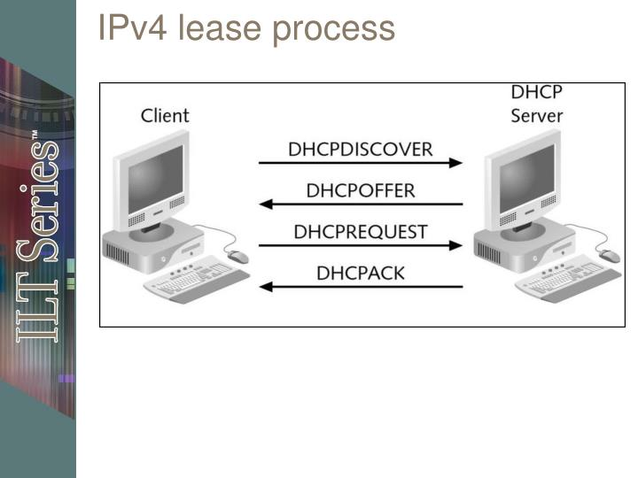 IPv4 lease process