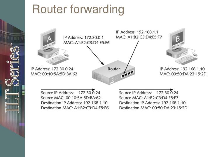 Router forwarding