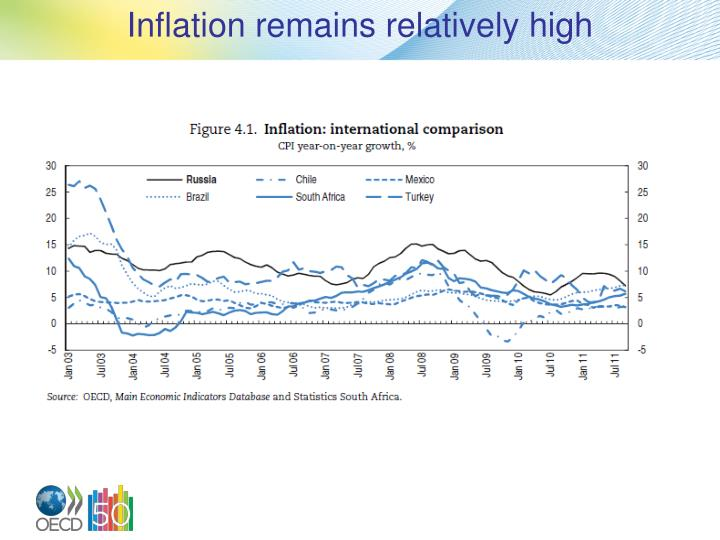 Inflation remains relatively high