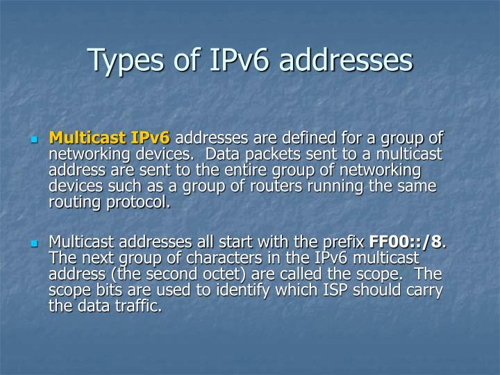 Types of IPv6 addresses