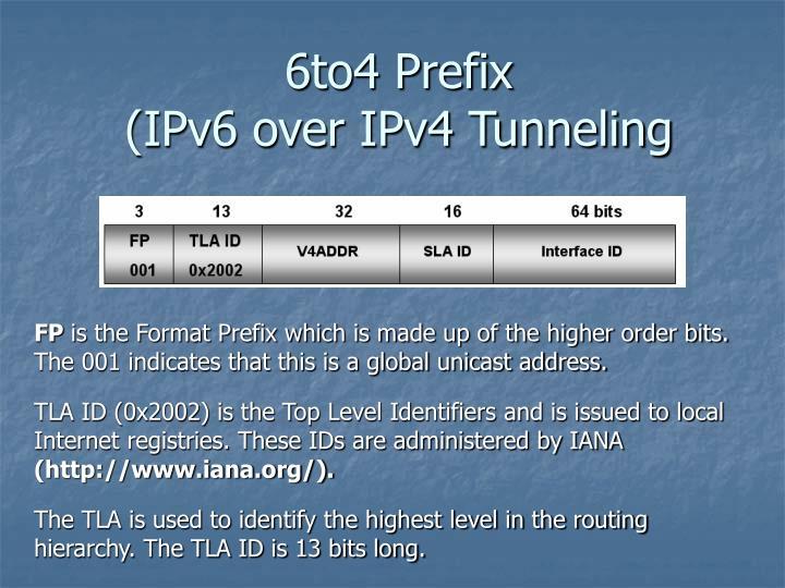 6to4 Prefix