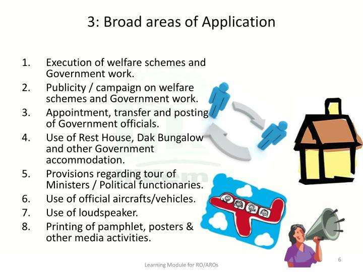 3: Broad areas of Application