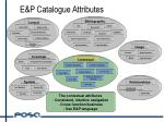 e p catalogue attributes