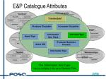 e p catalogue attributes1