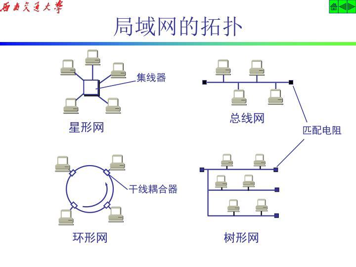 局域网的拓扑