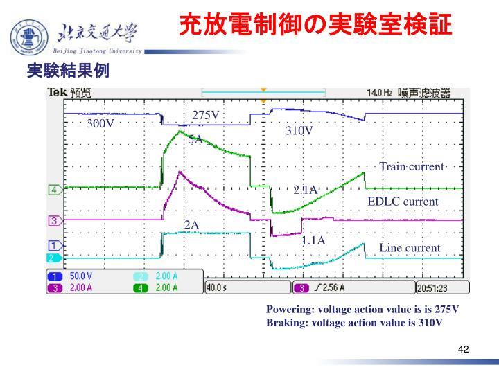 充放電制御の実験室検証