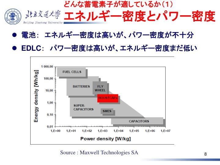 どんな蓄電素子が適しているか(1)