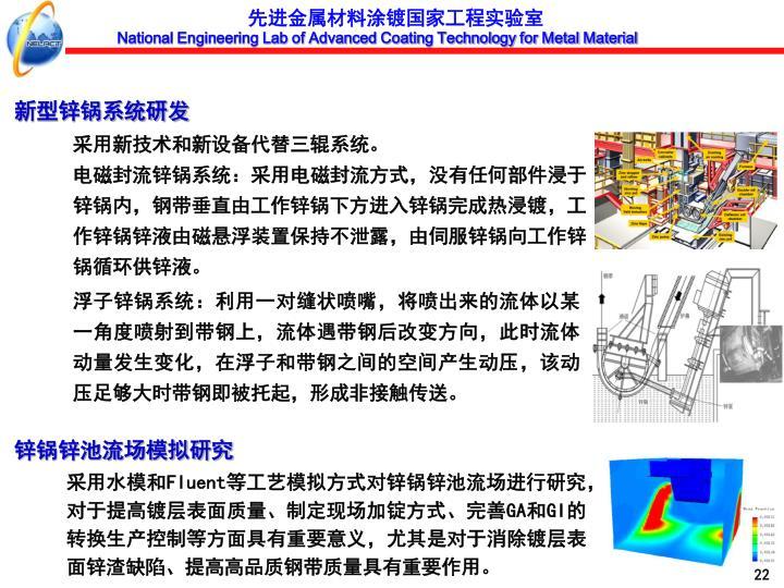 新型锌锅系统研发