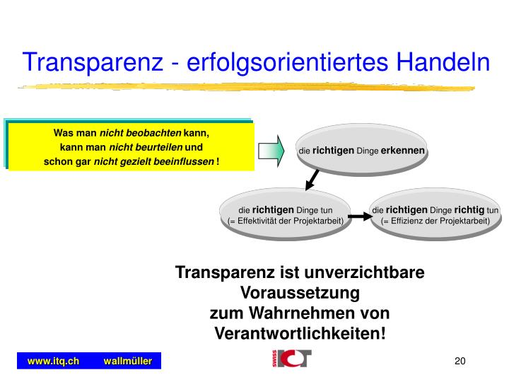 Transparenz - erfolgsorientiertes Handeln
