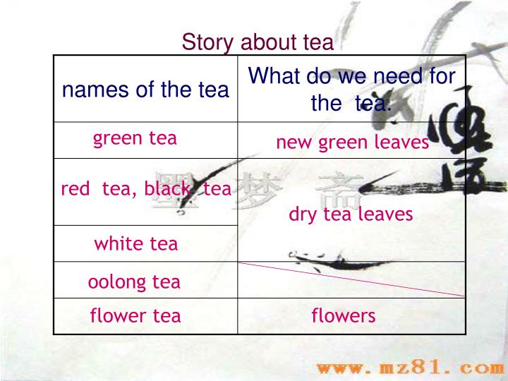 Story about tea