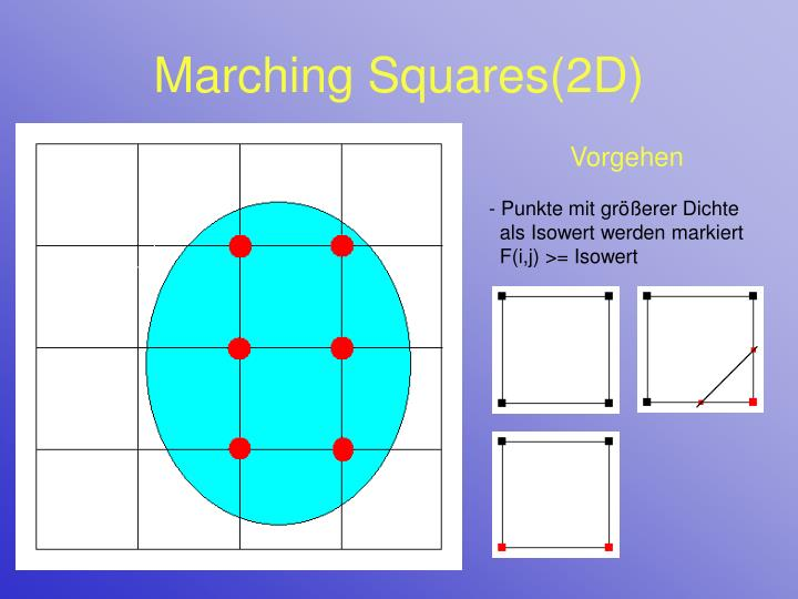 Marching Squares(2D)