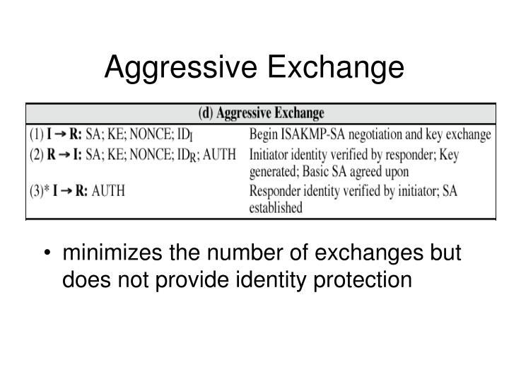 Aggressive Exchange