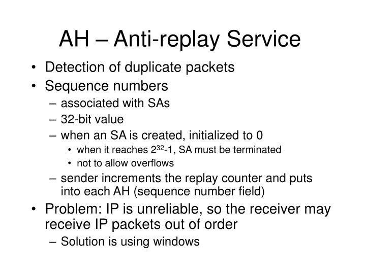 AH – Anti-replay Service