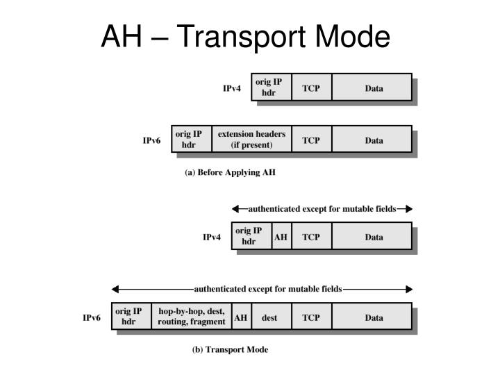 AH – Transport Mode