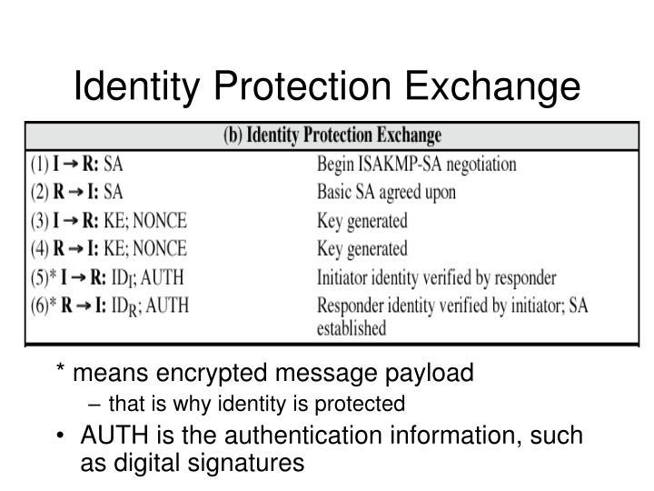 Identity Protection Exchange