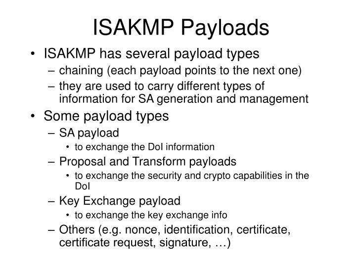 ISAKMP Payloads