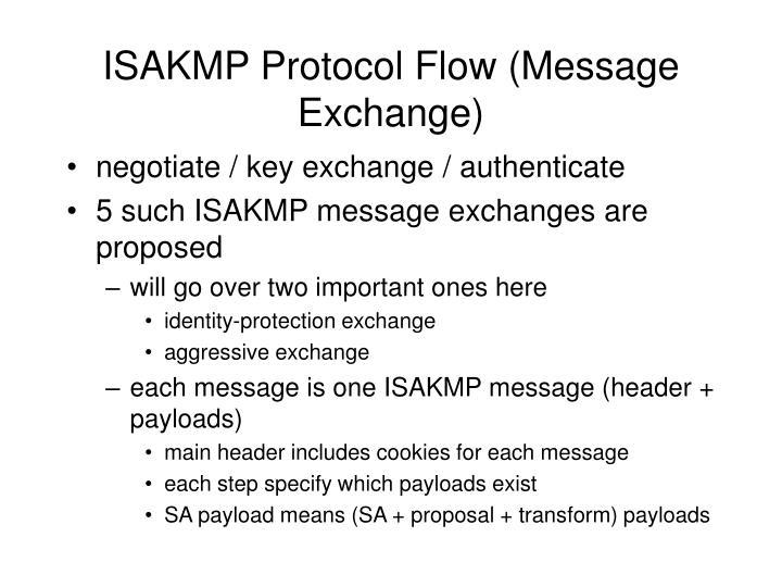 ISAKMP Protocol Flow (Message Exchange)
