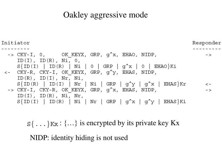 Oakley aggressive mode