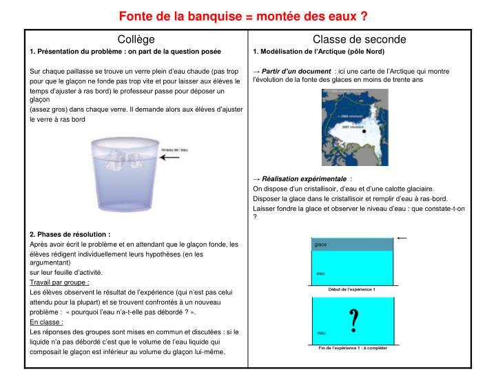 Fonte de la banquise = montée des eaux ?