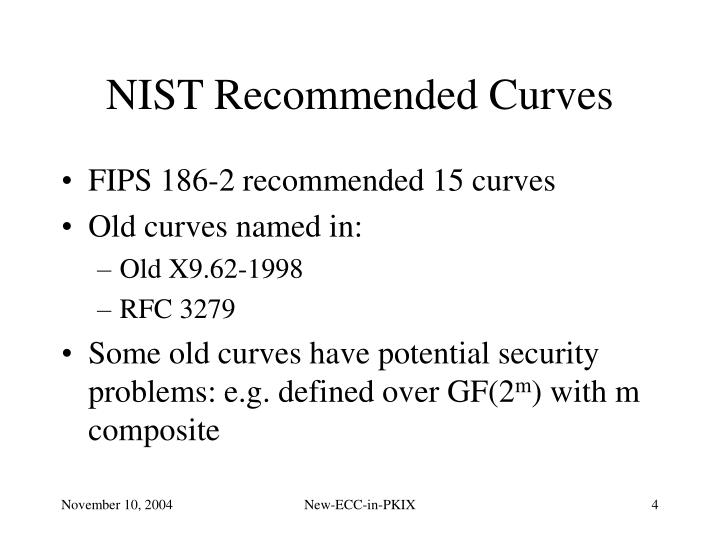 NIST Recommended Curves