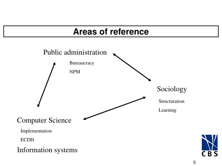 Areas of reference