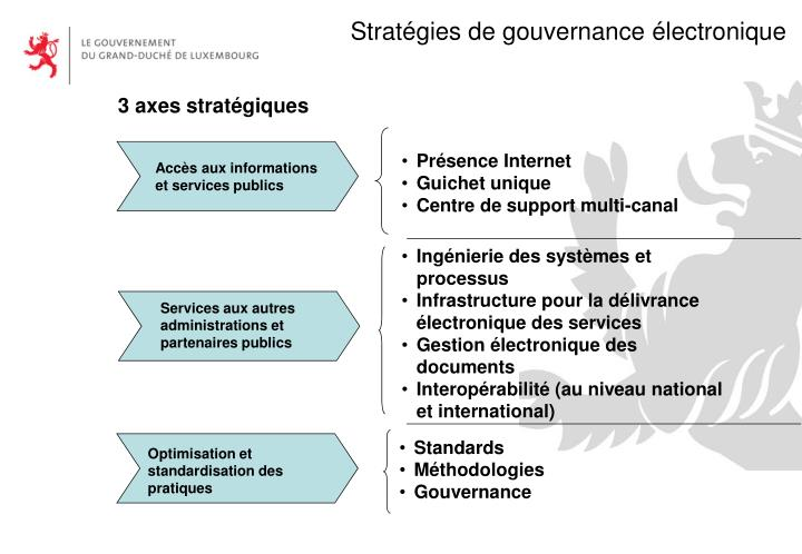 Stratégies de gouvernance électronique
