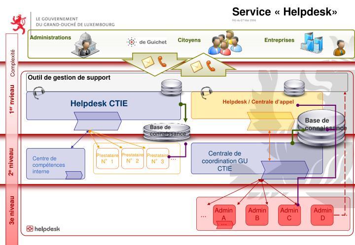Service «Helpdesk»