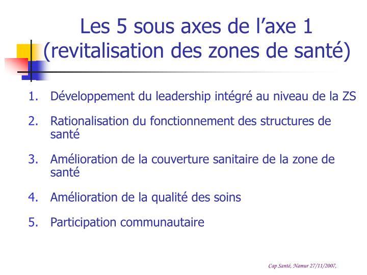 Les 5 sous axes de l'axe 1 (revitalisation des zones de santé)