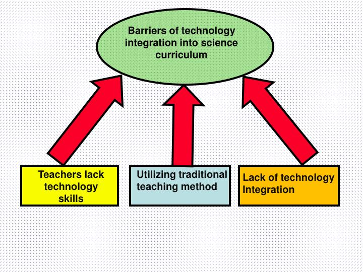 Barriers of technology integration into science curriculum