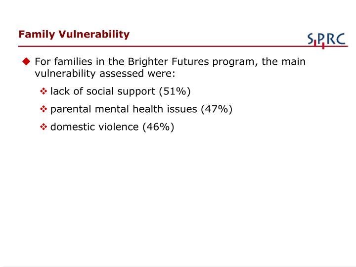 Family Vulnerability