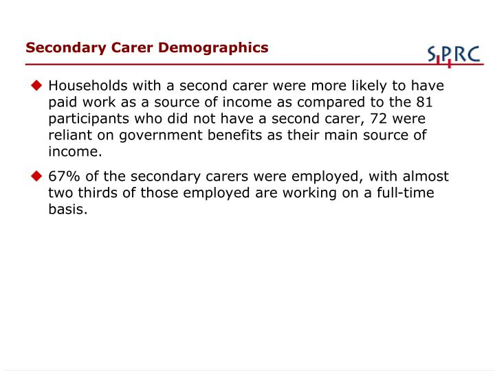 Secondary Carer Demographics