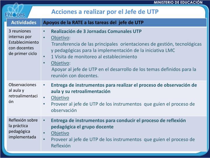 Acciones a realizar por el Jefe de UTP