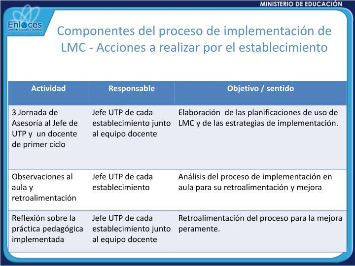 Componentes del proceso de implementación de LMC - Acciones a realizar por el establecimiento