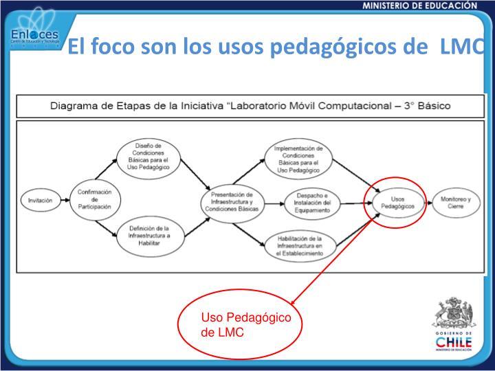 El foco son los usos pedagógicos de  LMC