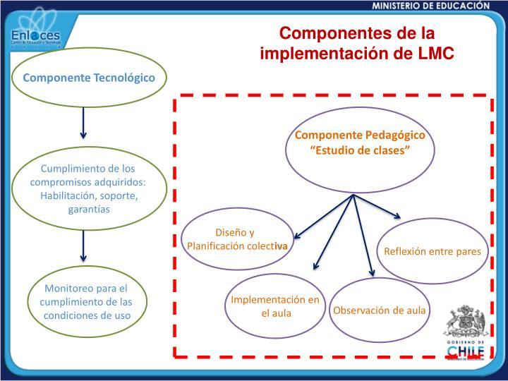 Componentes de la implementación de LMC