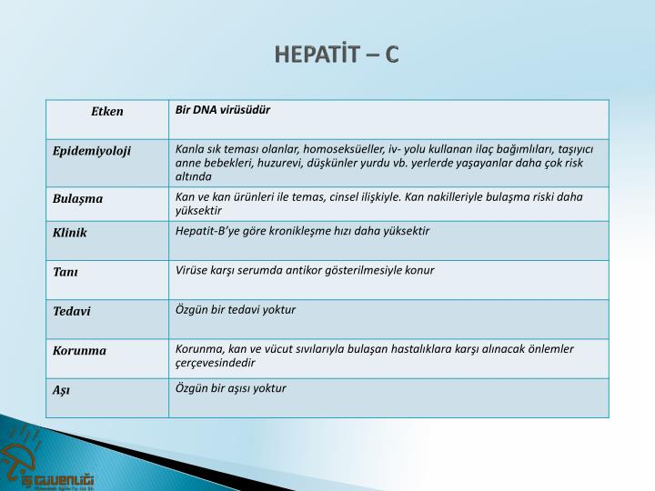HEPATİT – C
