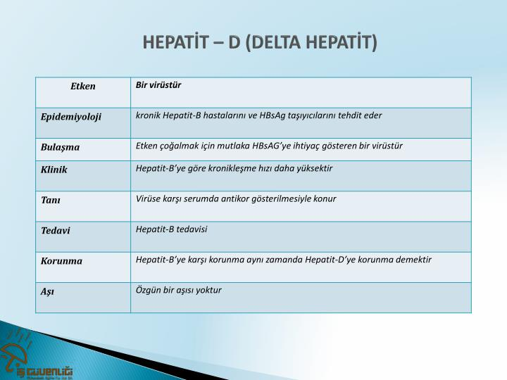 HEPATİT – D (DELTA HEPATİT)