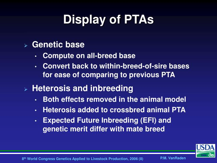 Display of PTAs