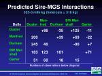 predicted sire mgs interactions 305 d milk kg heterosis 318 kg
