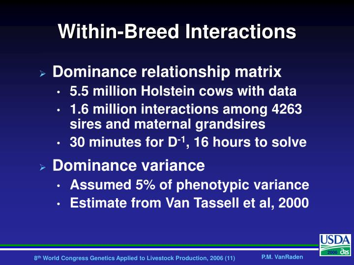 Within-Breed Interactions
