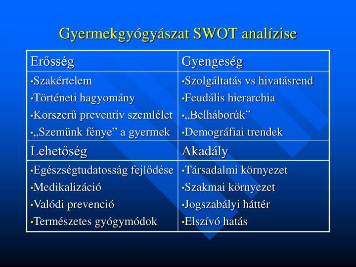 Gyermekgyógyászat SWOT analízise